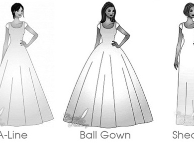Find the Right Dress for Your Body Type